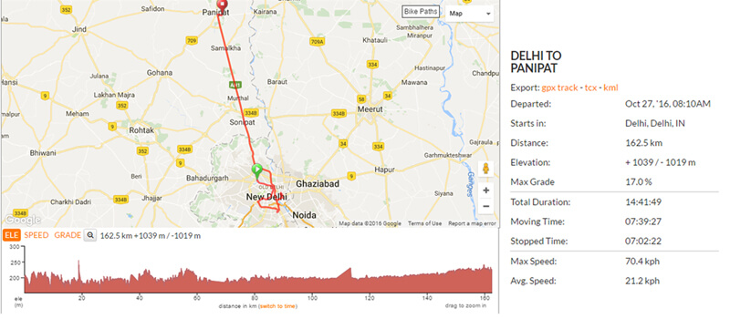 bike tours changebike delhi india